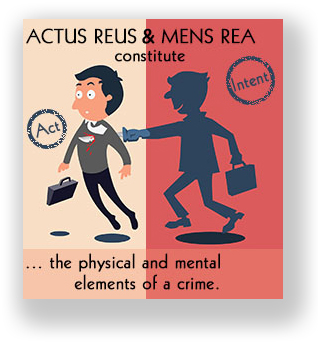 explain mens rea and actus reus of theft act 1968 The latin maxim actus non facit reum, nisi mens sit rea means that the act theft act 1968) 3 and look again at the actus reus and mens rea for theft and.
