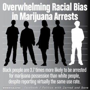prohibition-arrests-blacks-thumbnail